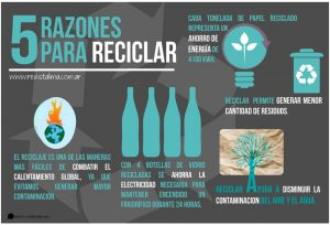 reciclaar